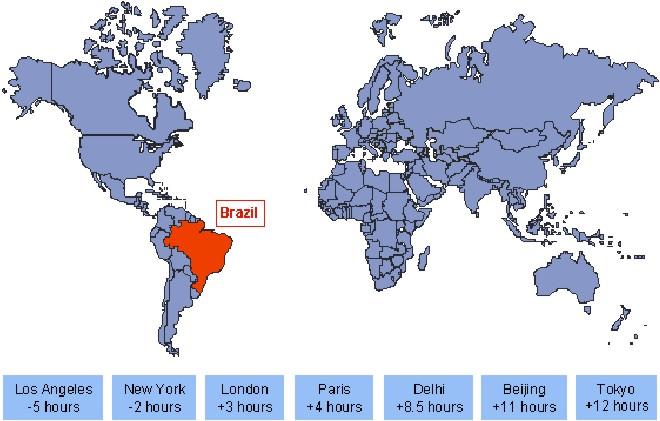 current time brasil