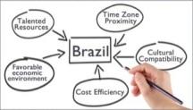 Outsource_2_Brazil